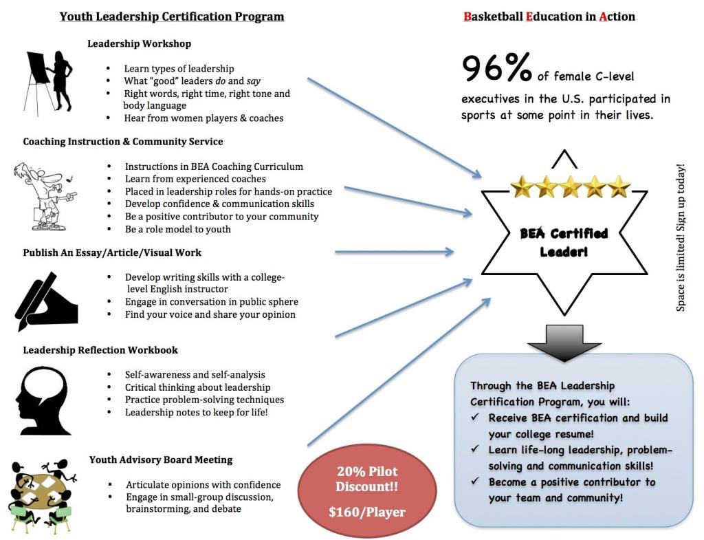 Certification Flow Chart copy