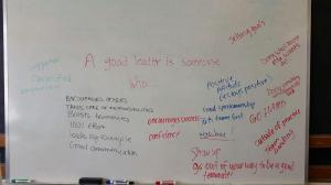 Leadership Workshop - white board